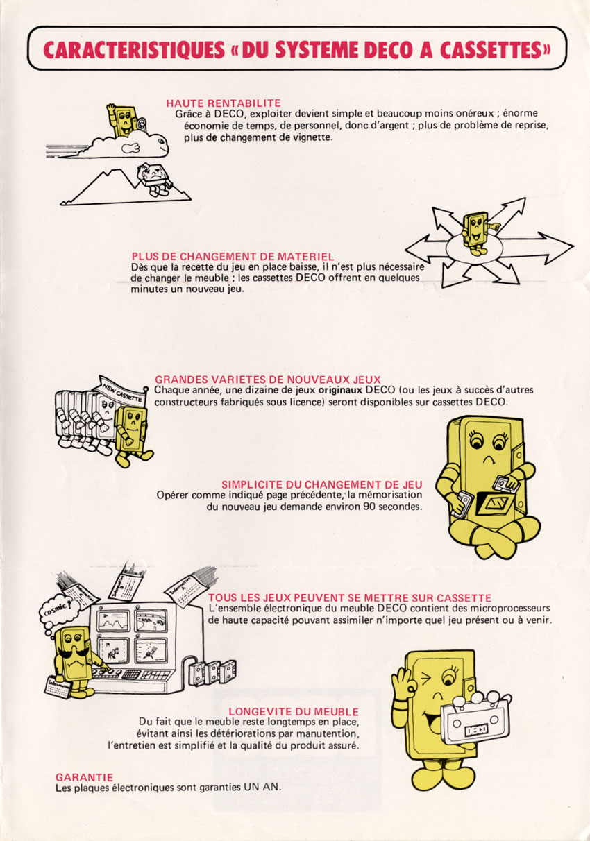 Changer Meubles De Place the arcade flyer archive - video game flyers: deco cassette
